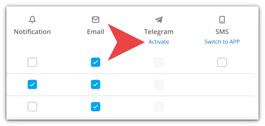 TelegramActivate.png